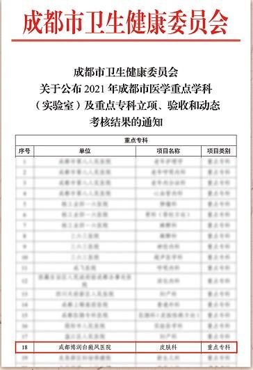 """成都博润白癜风医院喜获""""成都市医学重点专科""""立项"""